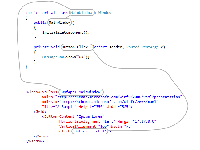 Connections Between XAML and Code